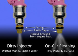 Injector ccleaning